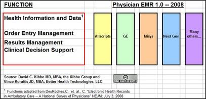 EMR1.0